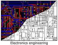 An example of Electronis Engineering